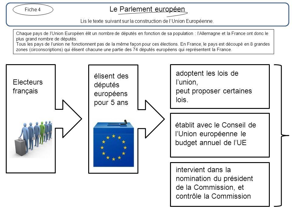 Le Parlement européen Lis le texte suivant sur la construction de lUnion Européenne. Fiche 4 Chaque pays de lUnion Européen élit un nombre de députés