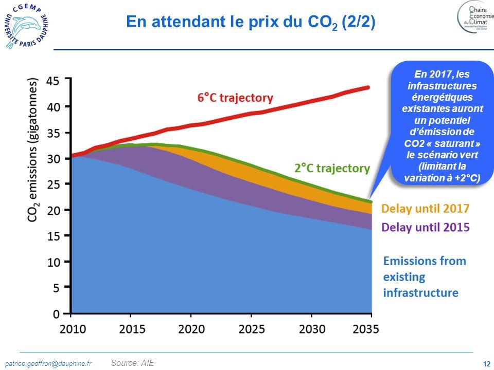 patrice.geoffron@dauphine.fr 12 Source: AIE En 2017, les infrastructures énergétiques existantes auront un potentiel démission de CO2 « saturant » le