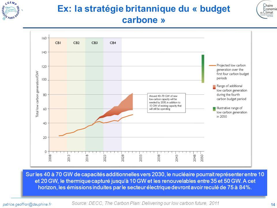 patrice.geoffron@dauphine.fr 14 Source: DECC, The Carbon Plan: Delivering our low carbon future, 2011 Ex: la stratégie britannique du « budget carbone