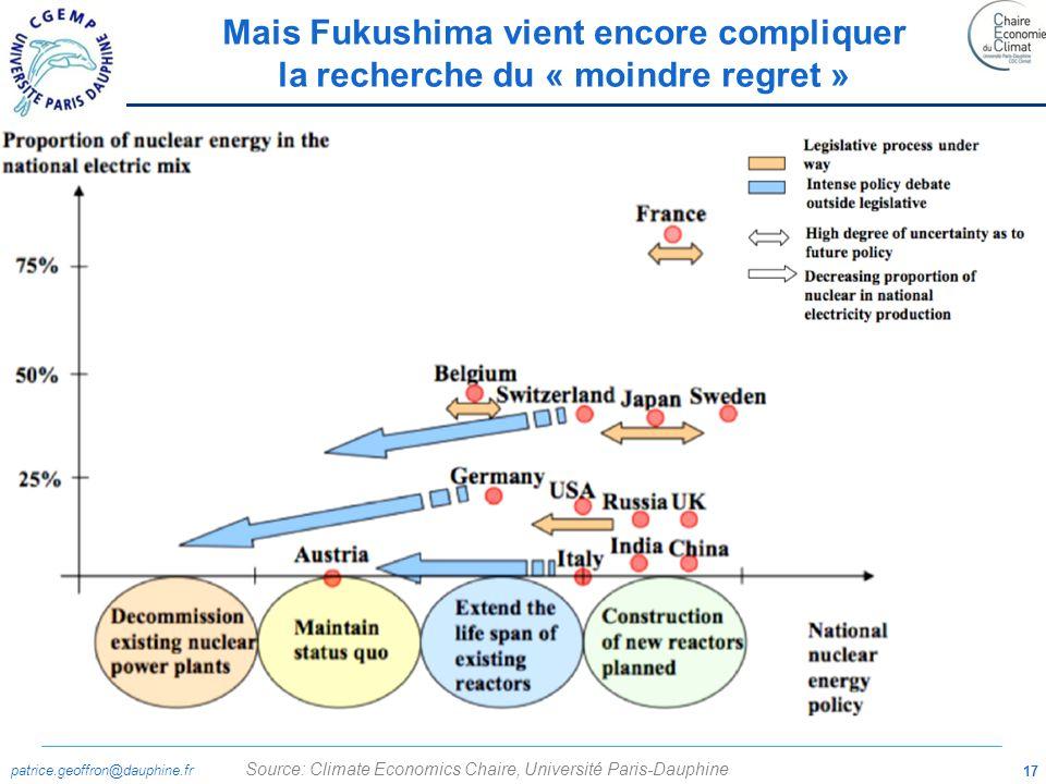 patrice.geoffron@dauphine.fr 17 Source: Climate Economics Chaire, Université Paris-Dauphine Mais Fukushima vient encore compliquer la recherche du « m