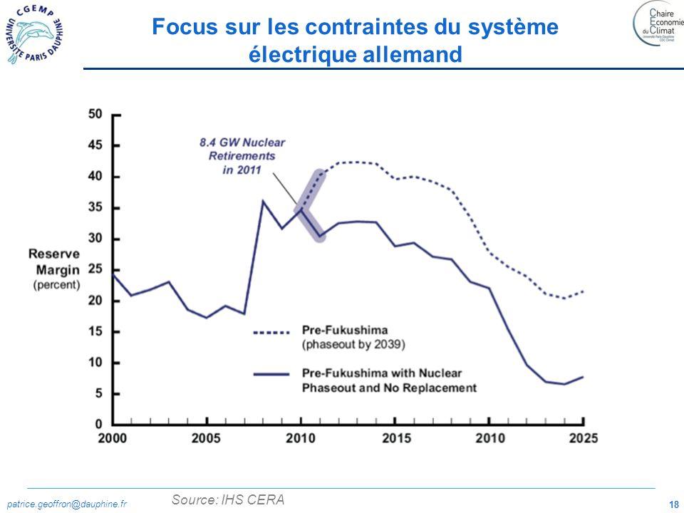 patrice.geoffron@dauphine.fr 18 Focus sur les contraintes du système électrique allemand Source: IHS CERA
