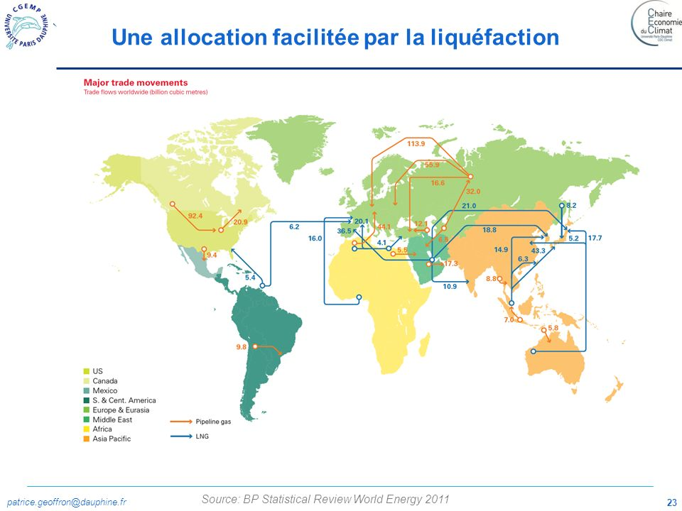 patrice.geoffron@dauphine.fr 23 Source: BP Statistical Review World Energy 2011 Une allocation facilitée par la liquéfaction