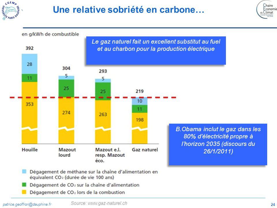 patrice.geoffron@dauphine.fr 24 Source: www.gaz-naturel.ch Une relative sobriété en carbone… Le gaz naturel fait un excellent substitut au fuel et au
