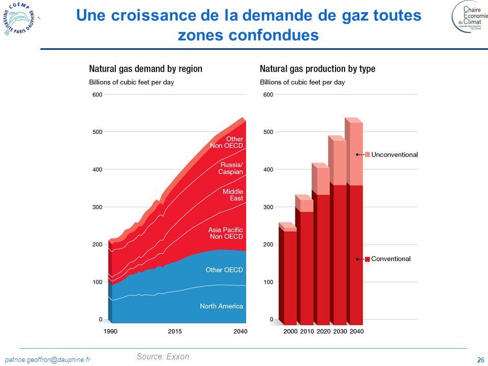 patrice.geoffron@dauphine.fr 27 Source: DOE Exploiter les ressources non conventionnelles.