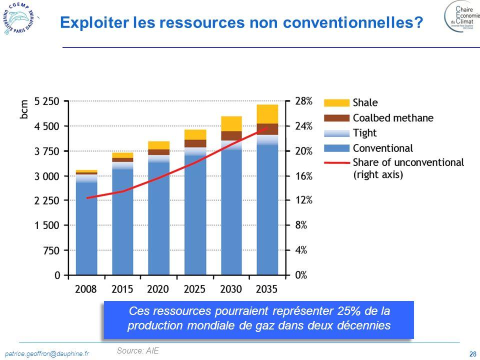 patrice.geoffron@dauphine.fr 28 Source: AIE Ces ressources pourraient représenter 25% de la production mondiale de gaz dans deux décennies Exploiter l