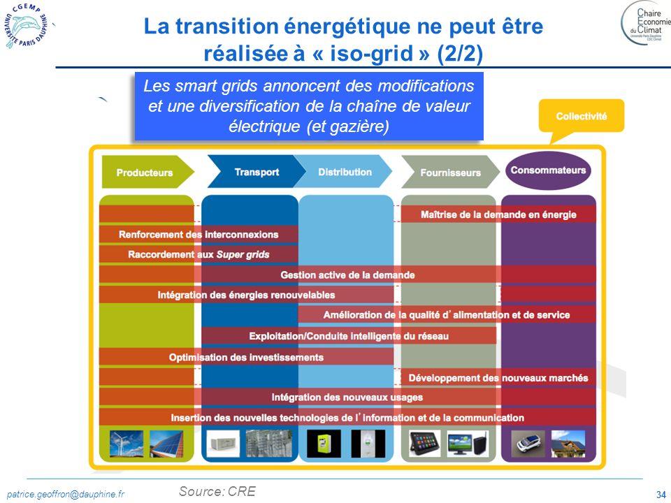patrice.geoffron@dauphine.fr 34 34 Source: CRE Les smart grids annoncent des modifications et une diversification de la chaîne de valeur électrique (e
