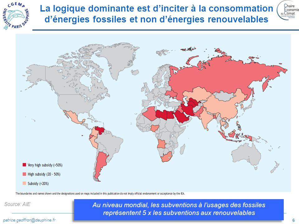 patrice.geoffron@dauphine.fr 6 La logique dominante est dinciter à la consommation dénergies fossiles et non dénergies renouvelables Au niveau mondial