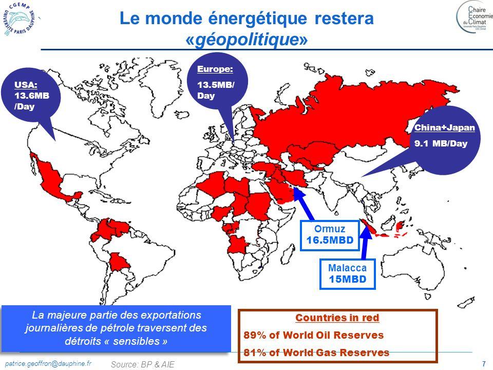 patrice.geoffron@dauphine.fr 8 La menace latente de nouvelles crises globales (1/2) La violence de la crise à produit la première baisse de la consommation électrique (et gazière) depuis la 2 ème guerre mondiale… … ce qui augmente également le risque de futurs investissements Source: AIE