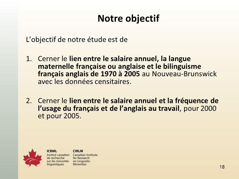 Notre objectif Lobjectif de notre étude est de 1.Cerner le lien entre le salaire annuel, la langue maternelle française ou anglaise et le bilinguisme