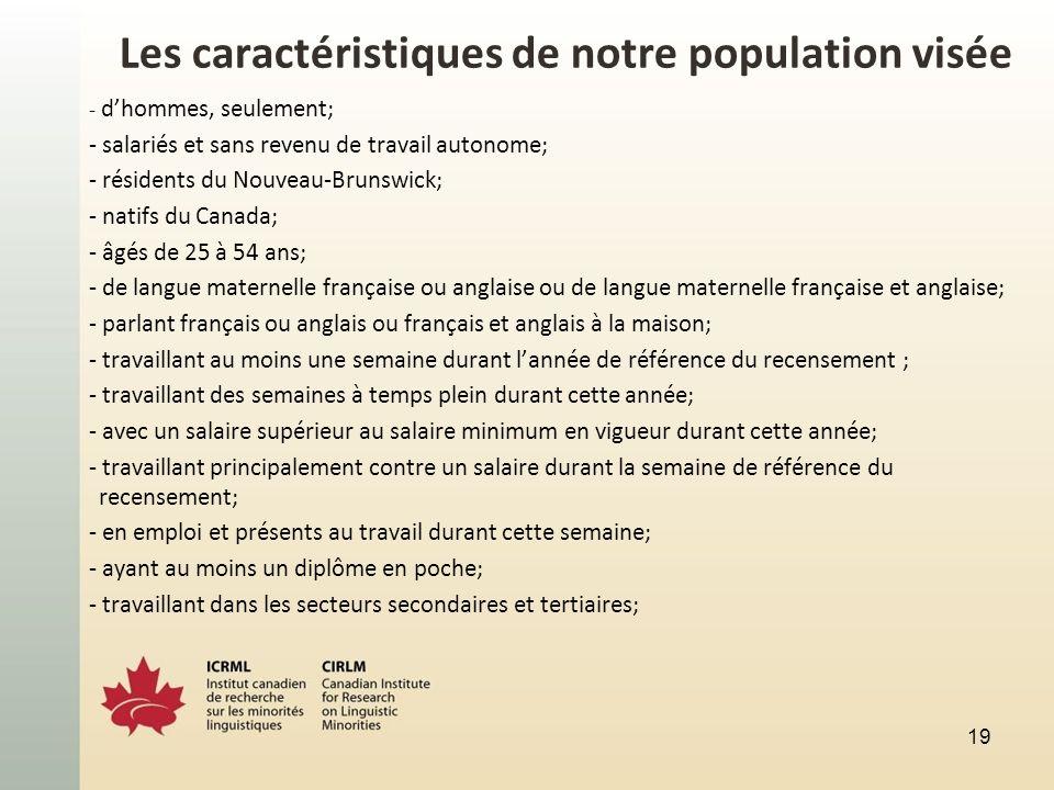 Les caractéristiques de notre population visée - dhommes, seulement; - salariés et sans revenu de travail autonome; - résidents du Nouveau-Brunswick; - natifs du Canada; - âgés de 25 à 54 ans; - de langue maternelle française ou anglaise ou de langue maternelle française et anglaise; - parlant français ou anglais ou français et anglais à la maison; - travaillant au moins une semaine durant lannée de référence du recensement ; - travaillant des semaines à temps plein durant cette année; - avec un salaire supérieur au salaire minimum en vigueur durant cette année; - travaillant principalement contre un salaire durant la semaine de référence du recensement; - en emploi et présents au travail durant cette semaine; - ayant au moins un diplôme en poche; - travaillant dans les secteurs secondaires et tertiaires; 19