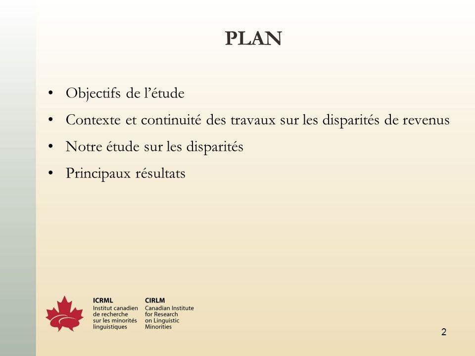 Objectif Cerner le lien entre le salaire et la langue maternelle, le bilinguisme et la langue de travail au Québec et au Nouveau-Brunswick, de 1970 à 2005.