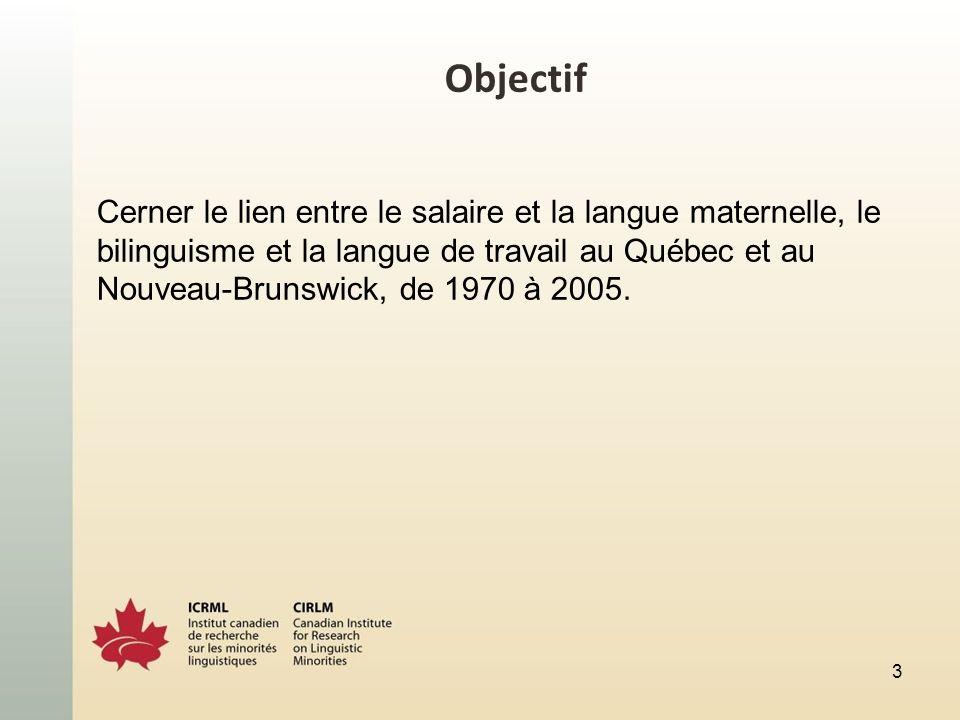 24 Écarts de revenus (Nouveau-Brunswick) 20012006 SALARIÉS QUI TRAVAILLENT UNIQUEMENT OU PRINCIPALEMENT EN ANGLAIS Anglophones bilingues travaillant en anglais seulement4%-10% Anglophones bilingues travaillant principalement en anglais et utilisant régulièrement le français 7%-2% Francophones bilingues travaillant en anglais seulement2%3% Francophones bilingues travaillant principalement en anglais et utilisant régulièrement le français Base zéro SALARIÉS QUI TRAVAILLENT UNIQUEMENT OU PRINCIPALEMENT EN FRANÇAIS Anglophones bilingues travaillant en français seulement-24%-26 Anglophones bilingues travaillant principalement en français et utilisant régulièrement langlais -10-8 Francophones bilingues travaillant principalement en français et utilisant régulièrement langlais -12-11 Francophones bilingues travaillant en français seulement-11-28