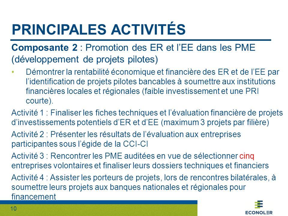10 PRINCIPALES ACTIVITÉS Composante 2 : Promotion des ER et lEE dans les PME (développement de projets pilotes) Démontrer la rentabilité économique et financière des ER et de lEE par lidentification de projets pilotes bancables à soumettre aux institutions financières locales et régionales (faible investissement et une PRI courte).