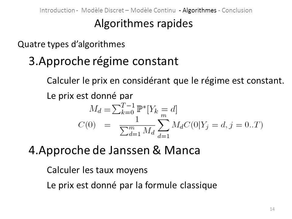 Quatre types dalgorithmes 3.Approche régime constant Calculer le prix en considérant que le régime est constant. Le prix est donné par 4.Approche de J