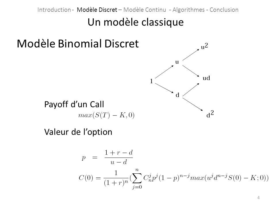 Modèle Binomial Discret Payoff dun Call Valeur de loption 4 Un modèle classique Introduction - Modèle Discret – Modèle Continu - Algorithmes - Conclus