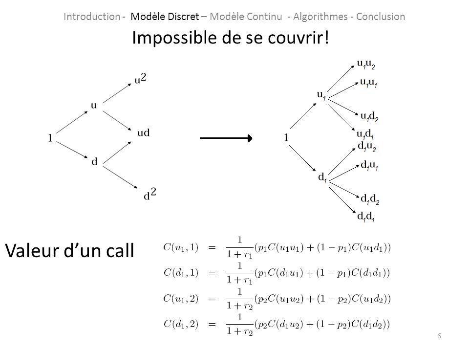 Valeur dun call 6 Impossible de se couvrir! Introduction - Modèle Discret – Modèle Continu - Algorithmes - Conclusion