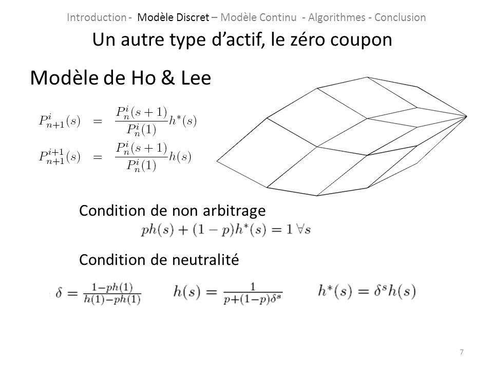7 Un autre type dactif, le zéro coupon Modèle de Ho & Lee Condition de non arbitrage Condition de neutralité Introduction - Modèle Discret – Modèle Co
