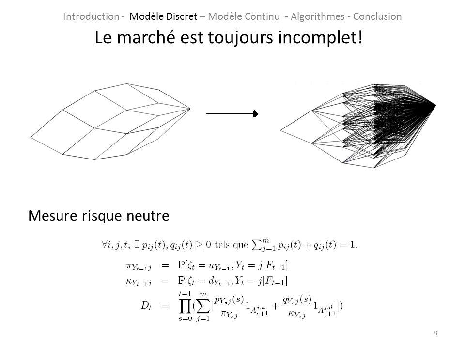 Mesure risque neutre 8 Le marché est toujours incomplet! Introduction - Modèle Discret – Modèle Continu - Algorithmes - Conclusion