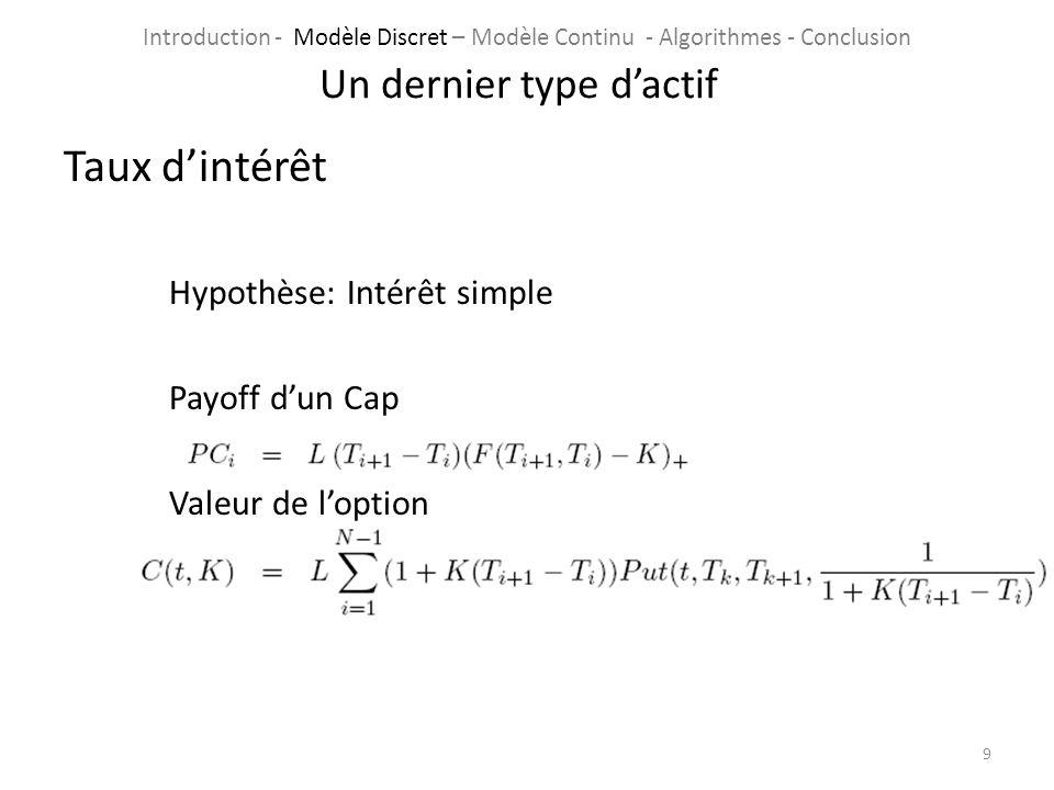 9 Un dernier type dactif Taux dintérêt Hypothèse: Intérêt simple Payoff dun Cap Valeur de loption Introduction - Modèle Discret – Modèle Continu - Alg