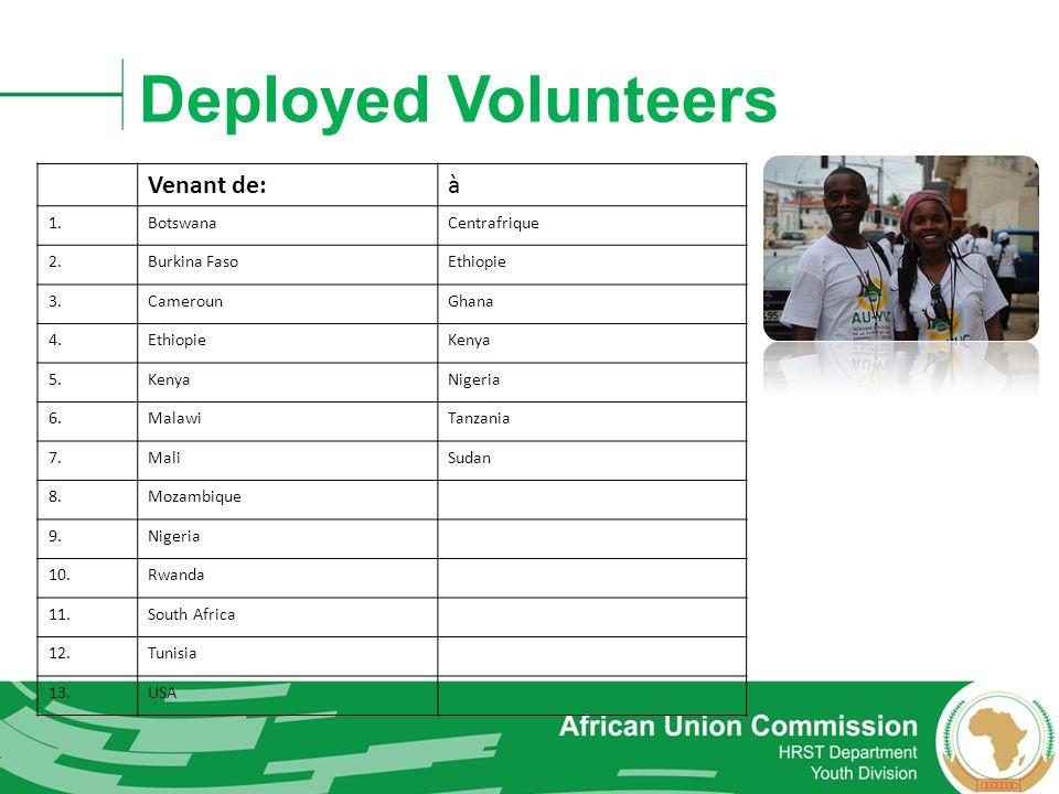 Deployed Volunteers Venant de:à 1.BotswanaCentrafrique 2.Burkina FasoEthiopie 3.CamerounGhana 4.EthiopieKenya 5.KenyaNigeria 6.MalawiTanzania 7.MaliSu