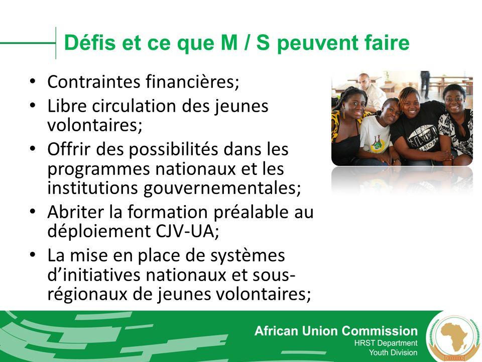 Défis et ce que M / S peuvent faire Contraintes financières; Libre circulation des jeunes volontaires; Offrir des possibilités dans les programmes nat