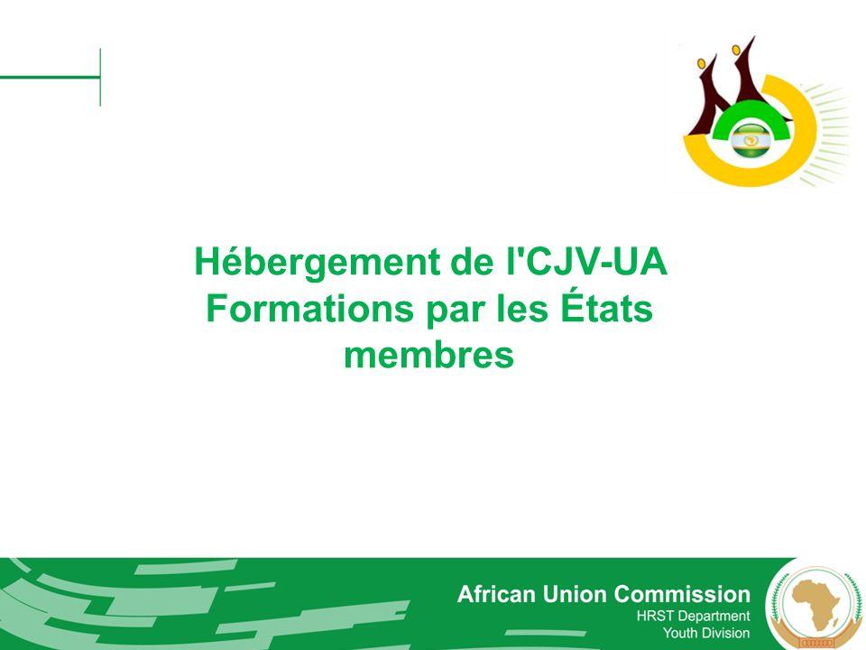 Abriter une formation CJV-UA CUA envisage d organiser 2 – 3 formations par an Conformément à la décision Malabo, les Etats Membres hôte du Sommet de l UA de Juillet doit accueillir la formation comme une activité parallèle; Abriter une formation entraîne des coûts ainsi que des avantages; Les États membres sont invités à proposer une date pour accueillir la formation dans la période 2013 – 2017; Le role du Bureau de la COMY est de faciliter le processus