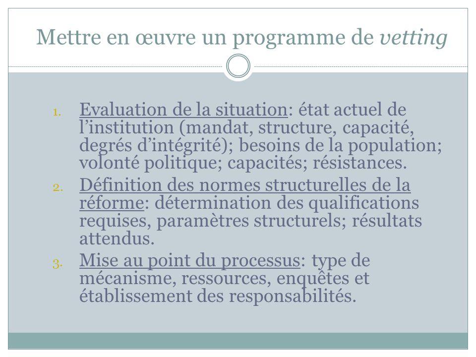 Mettre en œuvre un programme de vetting 1. Evaluation de la situation: état actuel de linstitution (mandat, structure, capacité, degrés dintégrité); b