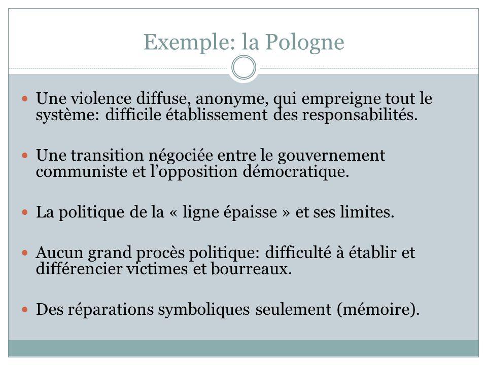 Exemple: la Pologne Une violence diffuse, anonyme, qui empreigne tout le système: difficile établissement des responsabilités. Une transition négociée