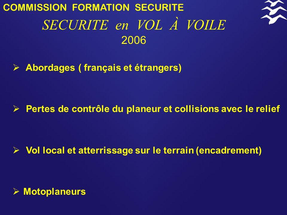 COMMISSION FORMATION SECURITE SECURITE en VOL À VOILE 2006 Pilotes Planeurs 2. décédés 1. planeur détruit 3. 3. casses graves Etrangers