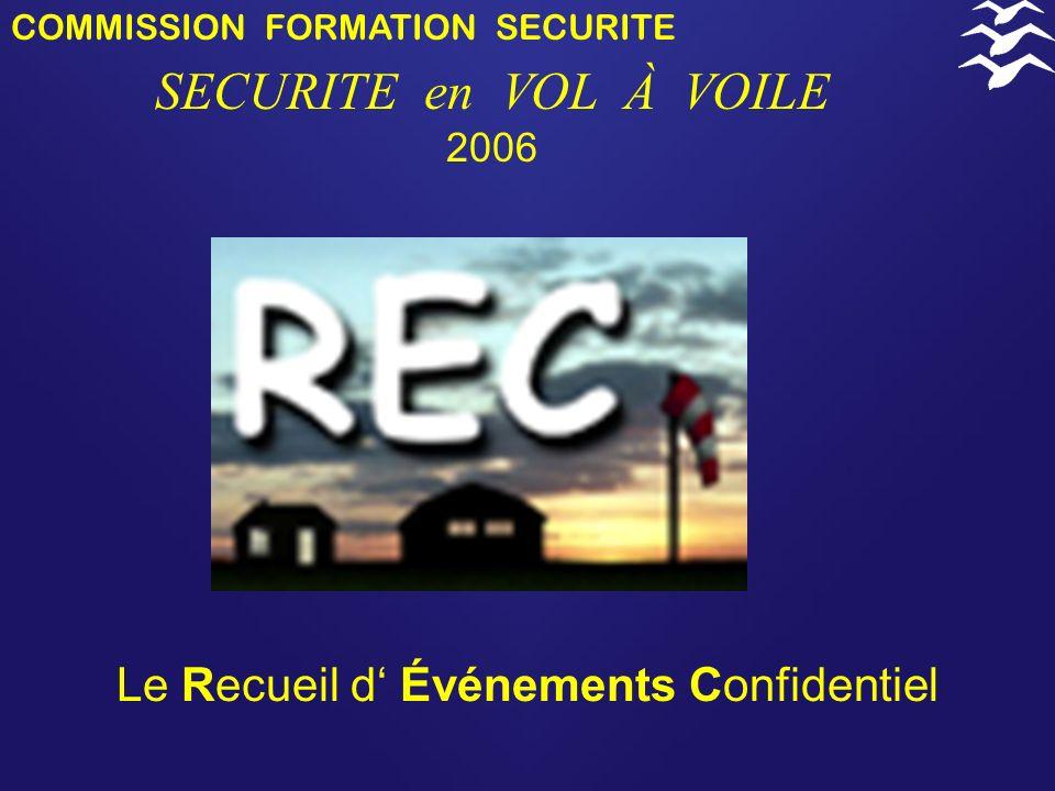 COMMISSION FORMATION SECURITE SECURITE en VOL À VOILE 2006 Abordages ( français et étrangers) Pertes de contrôle du planeur et collisions avec le reli