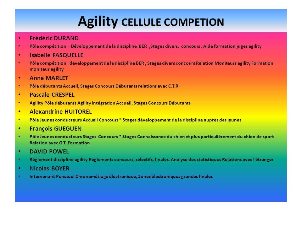 Agility CELLULE COMPETION Frédéric DURAND Pôle compétition : Développement de la discipline BER,Stages divers, concours, Aide formation juges agility