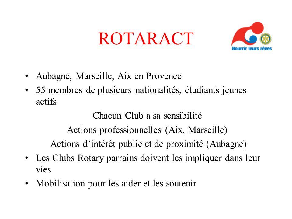 ROTARACT Aubagne, Marseille, Aix en Provence 55 membres de plusieurs nationalités, étudiants jeunes actifs Chacun Club a sa sensibilité Actions profes