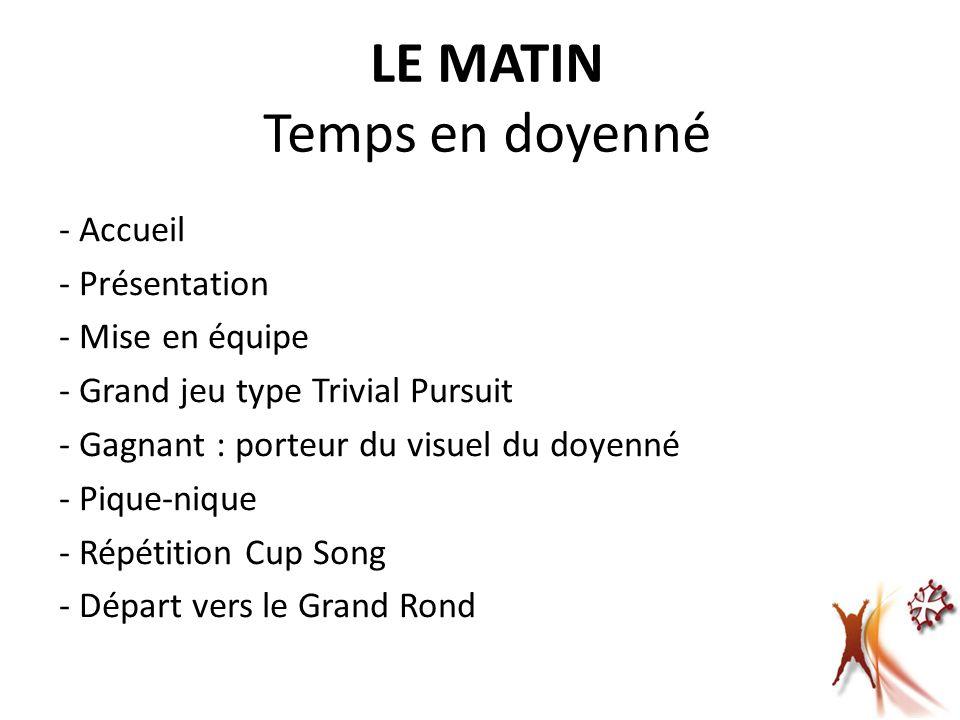 LE MATIN Temps en doyenné - Accueil - Présentation - Mise en équipe - Grand jeu type Trivial Pursuit - Gagnant : porteur du visuel du doyenné - Pique-nique - Répétition Cup Song - Départ vers le Grand Rond