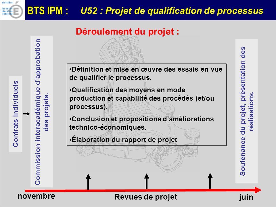 BTS IPM : Déroulement du projet : Commission interacadémique dapprobation des projets. Soutenance du projet, présentation des réalisations. Définition