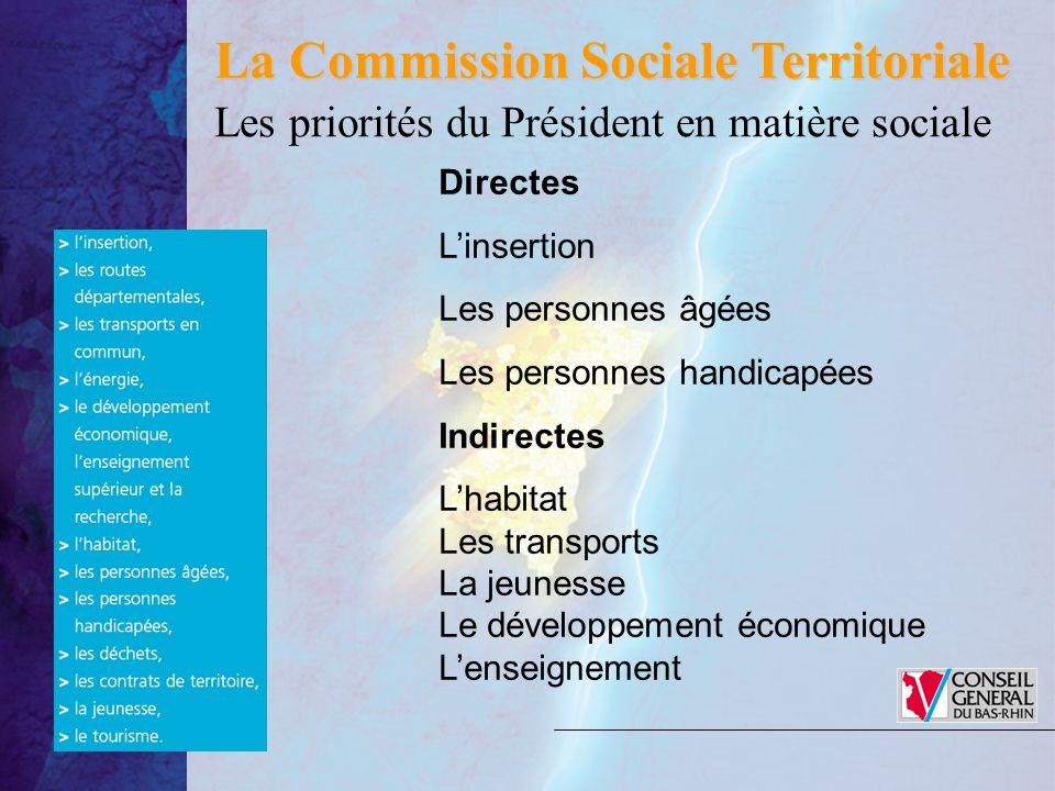 Les priorités du Président en matière sociale Directes Linsertion Les personnes âgées Les personnes handicapées Indirectes Lhabitat Les transports La