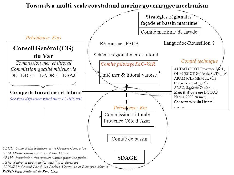 Towards a multi-scale coastal and marine governance mechanism Conseil Général (CG) du Var Commission mer et littoral Commission qualité milieux vie DE