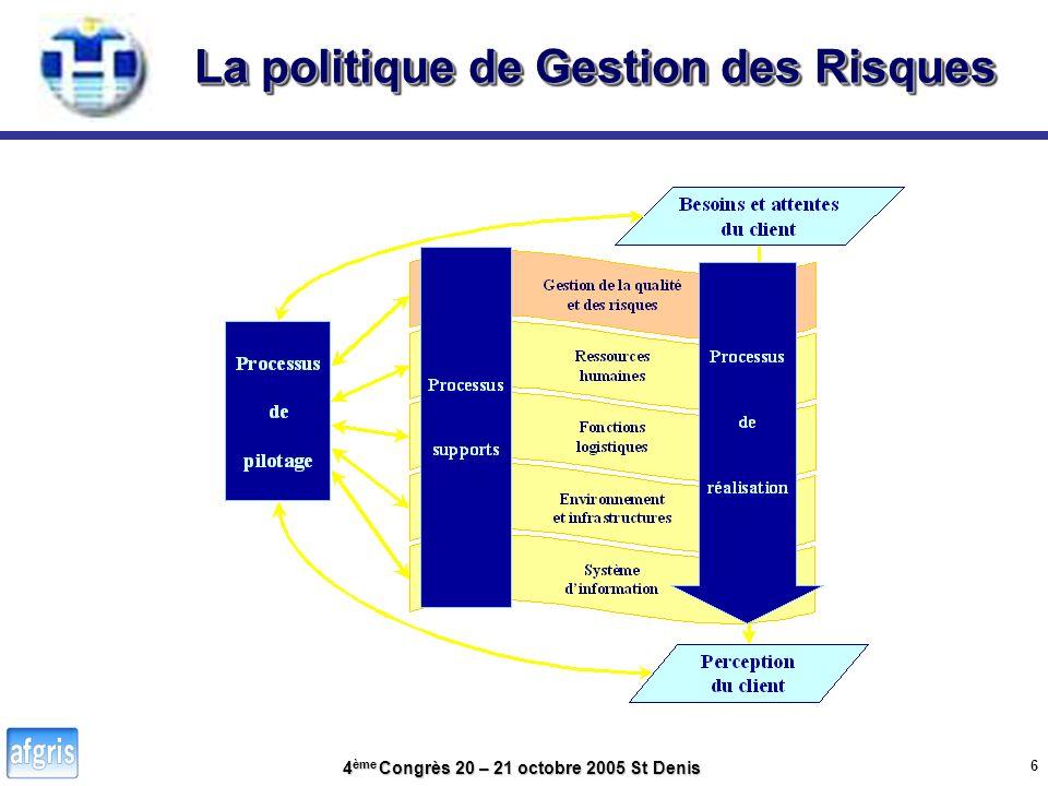 4 ème Congrès 20 – 21 octobre 2005 St Denis La politique de Gestion des Risques 6