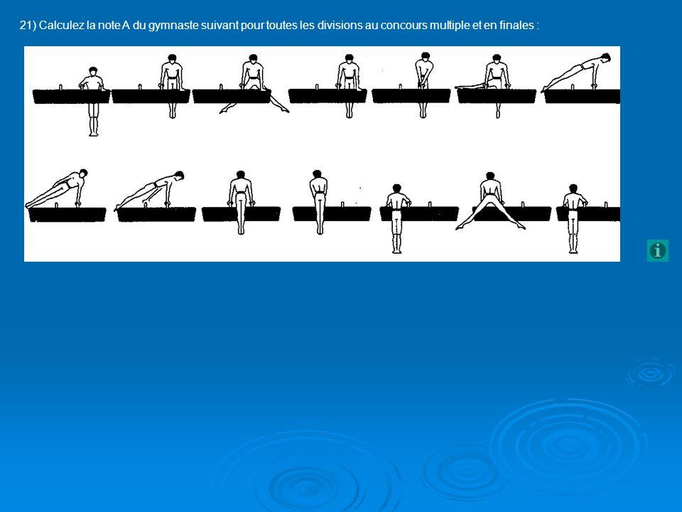 21) Calculez la note A du gymnaste suivant pour toutes les divisions au concours multiple et en finales :