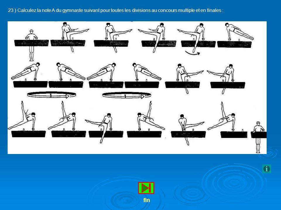 23 ) Calculez la note A du gymnaste suivant pour toutes les divisions au concours multiple et en finales : fin