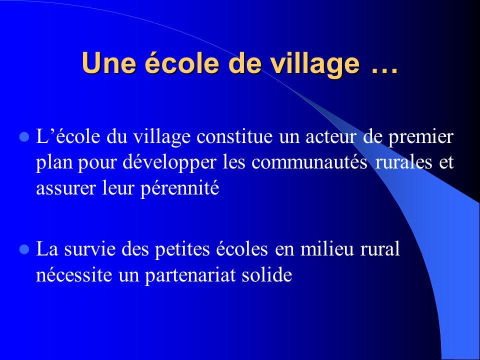 Une école de village … Lécole du village constitue un acteur de premier plan pour développer les communautés rurales et assurer leur pérennité La survie des petites écoles en milieu rural nécessite un partenariat solide