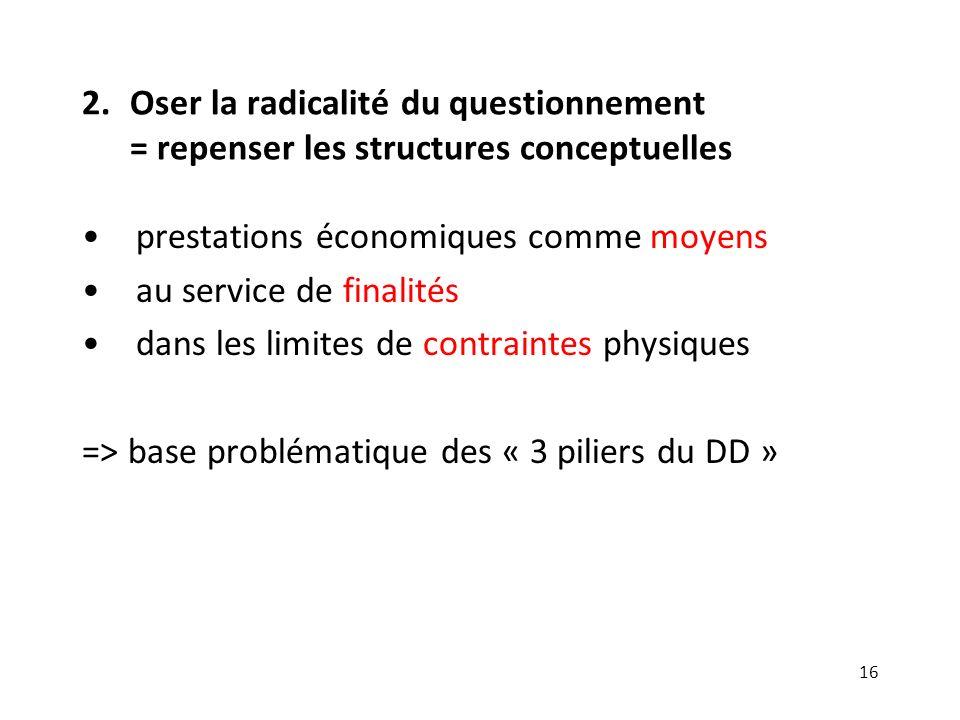 prestations économiques comme moyens au service de finalités dans les limites de contraintes physiques => base problématique des « 3 piliers du DD » 1