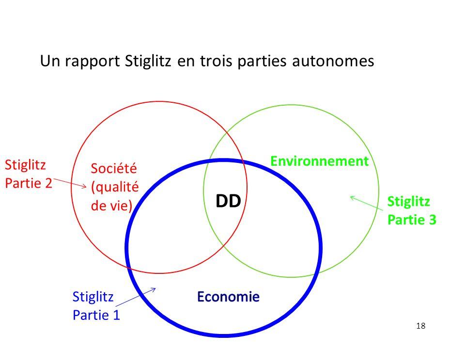 Un rapport Stiglitz en trois parties autonomes 18 Environnement DD Société (qualité de vie) Stiglitz Partie 1 Stiglitz Partie 3 Stiglitz Partie 2