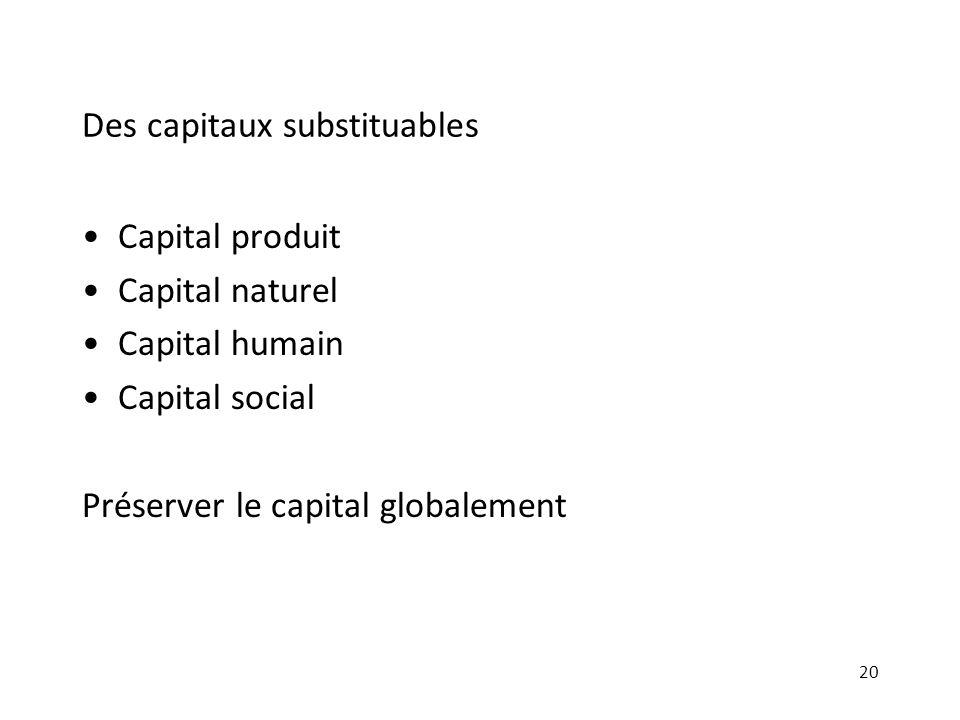 Des capitaux substituables Capital produit Capital naturel Capital humain Capital social Préserver le capital globalement 20