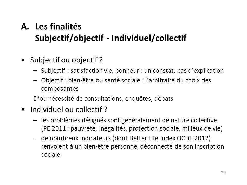 A.Les finalités Subjectif/objectif - Individuel/collectif Subjectif ou objectif ? –Subjectif : satisfaction vie, bonheur : un constat, pas dexplicatio