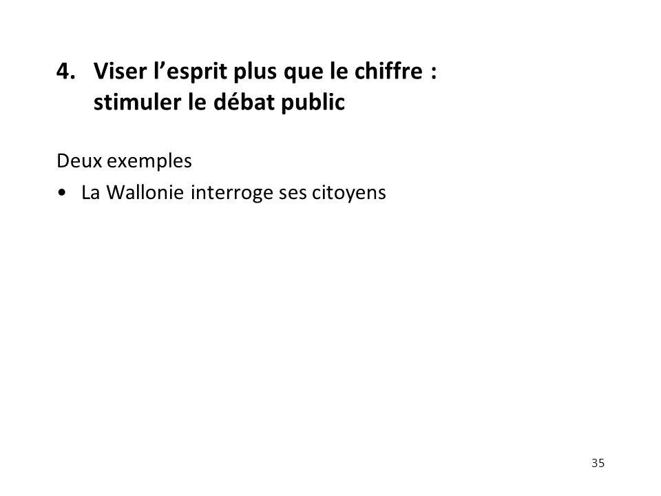 4.Viser lesprit plus que le chiffre : stimuler le débat public Deux exemples La Wallonie interroge ses citoyens 35