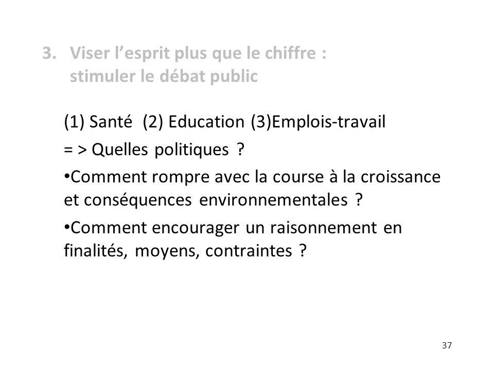 3.Viser lesprit plus que le chiffre : stimuler le débat public (1) Santé (2) Education (3)Emplois-travail = > Quelles politiques ? Comment rompre avec