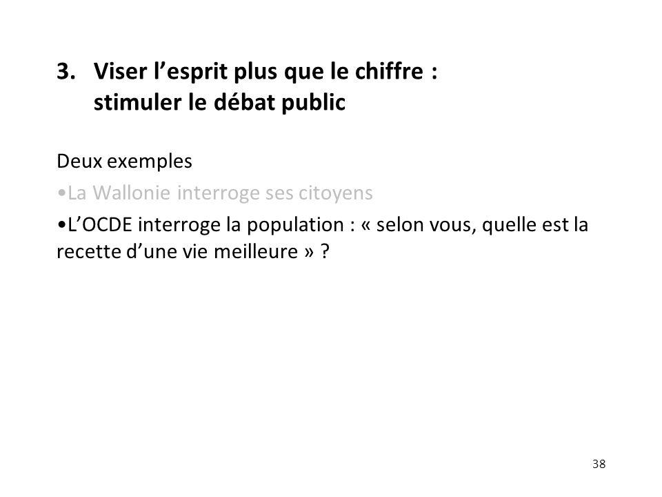 3.Viser lesprit plus que le chiffre : stimuler le débat public Deux exemples La Wallonie interroge ses citoyens LOCDE interroge la population : « selo