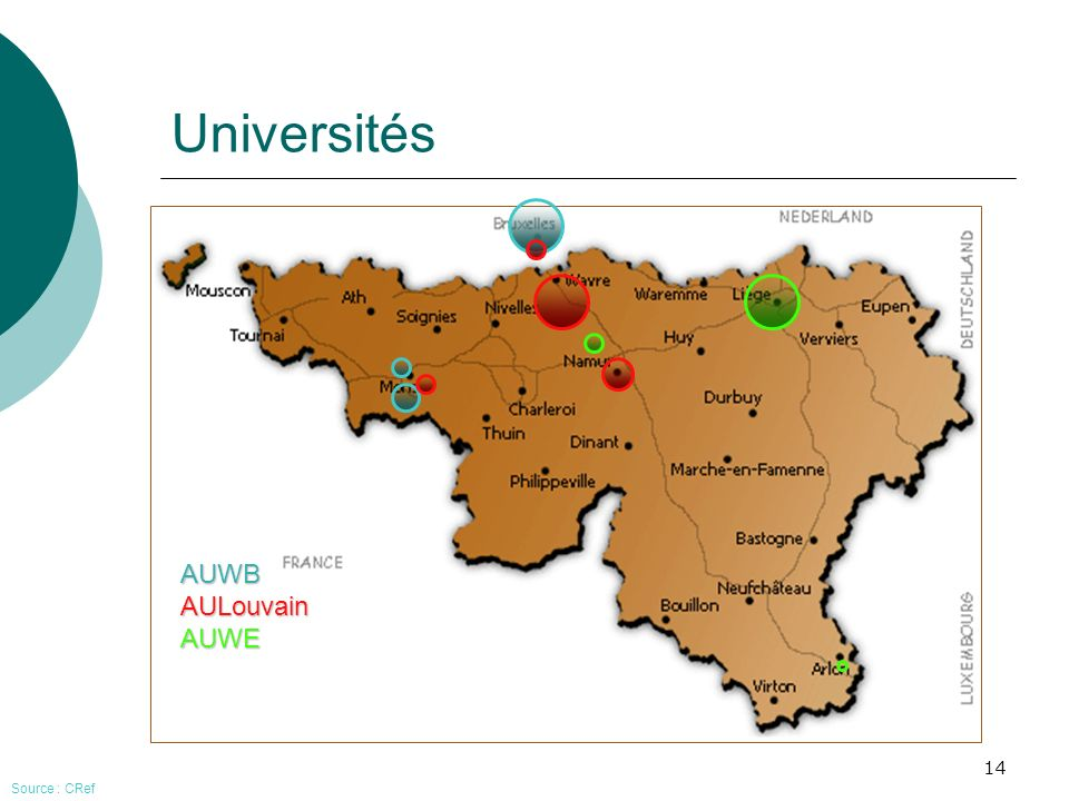 14 Source : CRef AUWBAULouvainAUWE Universités