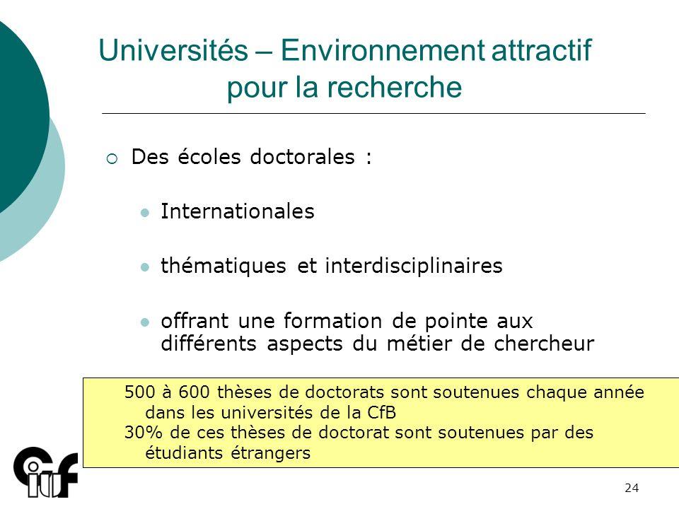 24 Universités – Environnement attractif pour la recherche Des écoles doctorales : Internationales thématiques et interdisciplinaires offrant une form