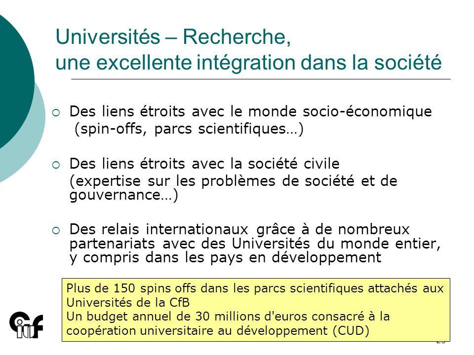 25 Universités – Recherche, une excellente intégration dans la société Des liens étroits avec le monde socio-économique (spin-offs, parcs scientifique
